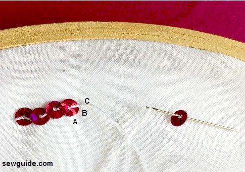 lentejuelas de coser