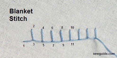 compresor blanketstitch-b8