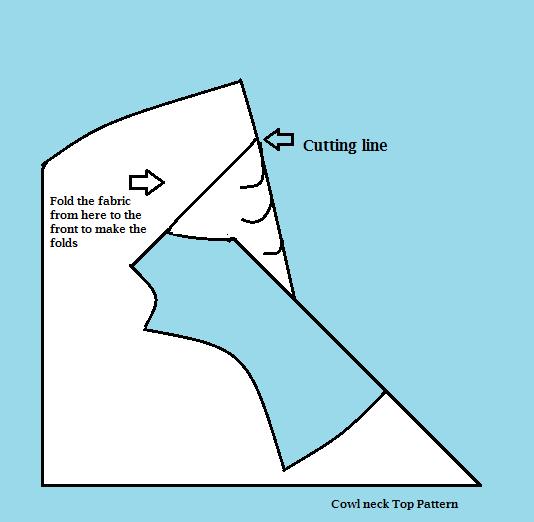 como coser un top con cuello vuelto