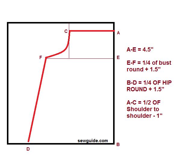 patrón superior fuera del hombro