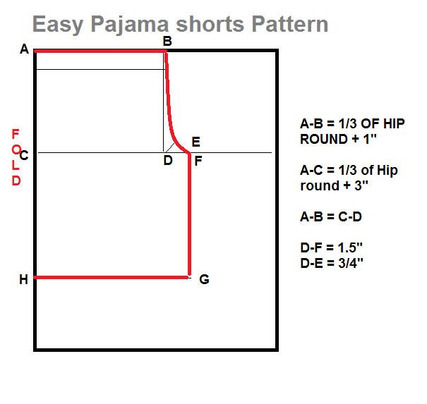 Patrón de pantalones cortos de pijama