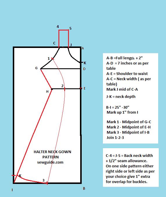 cómo hacer un patrón para un vestido sin espalda