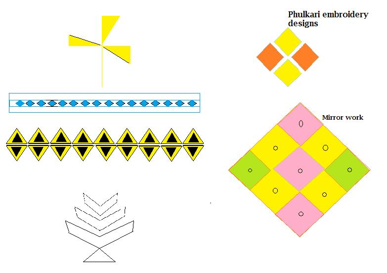 diseños de bordado phulkari