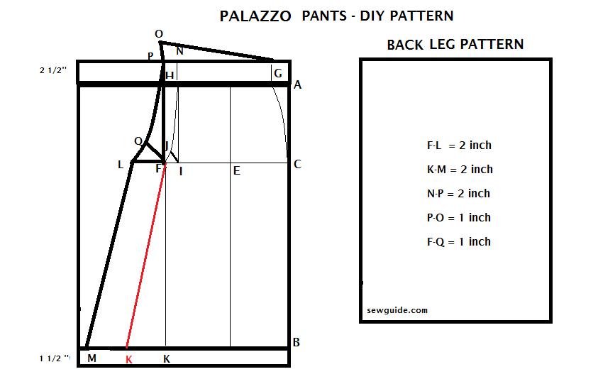 Cómo hacer un pantalón palazzo
