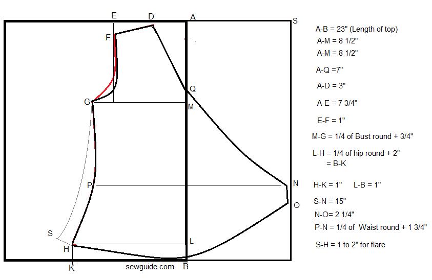 patrón de costura superior