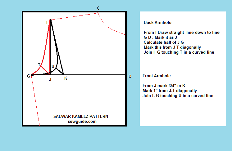 Cómo coser un patrón de salwar top