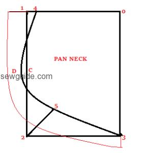 como hacer un escote