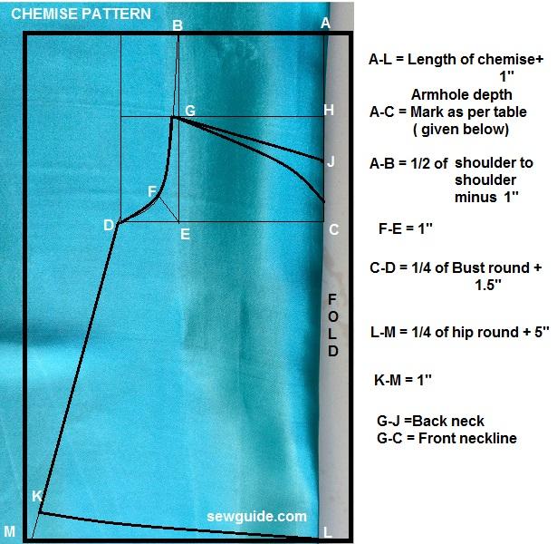 patrón de costura chemise