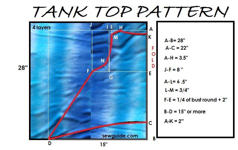 patrón de la tapa del tanque