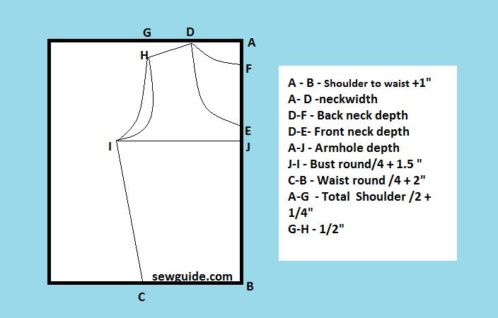 patrón de vestido de una línea