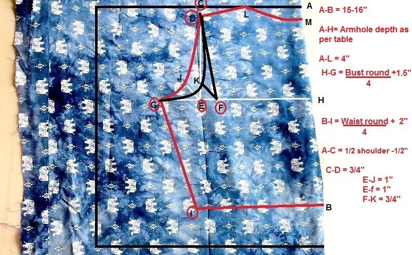 patrón de costura del vestido de paraguas