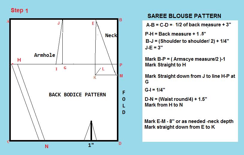 blusa-patrón-1