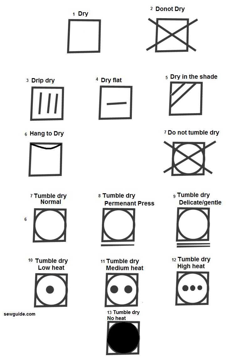 símbolos de cuidado en seco para etiquetas de cuidado de telas