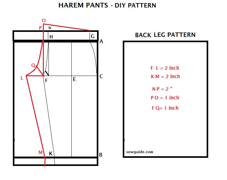 Cómo cortar y coser pantalones dañados