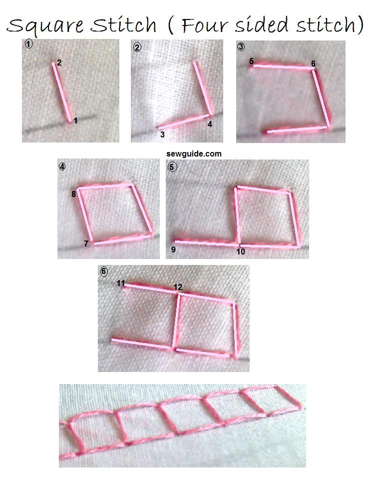 puntada cuadrada de cuatro lados