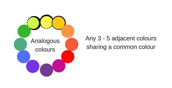 tabla de colores a juego para la ropa