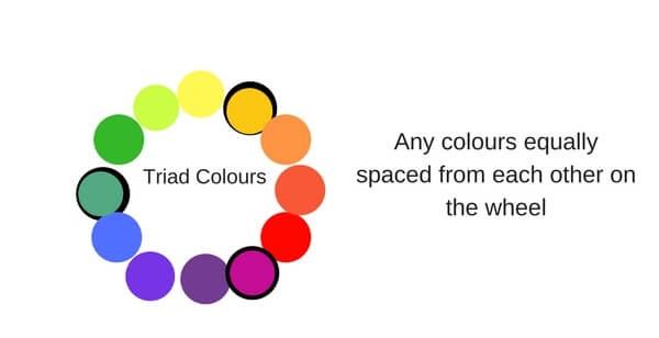 tabla de colores para la ropa