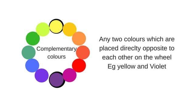 tabla de ruedas de color