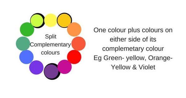 tabla de combinación de colores