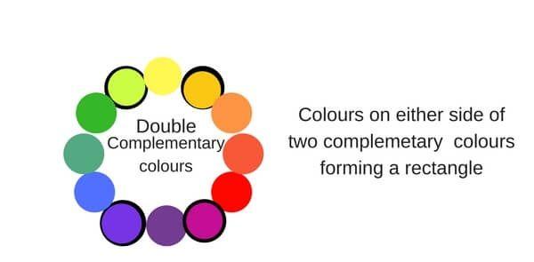 tabla de mezcla y combinación de colores