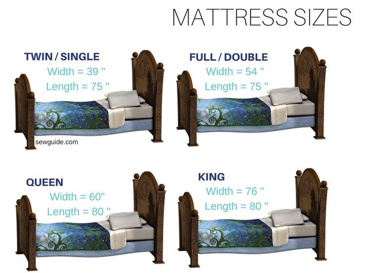 medidas de la cubierta del colchón de la cama