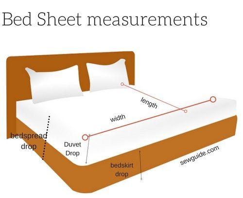 dimensiones de la cubierta de la sábana