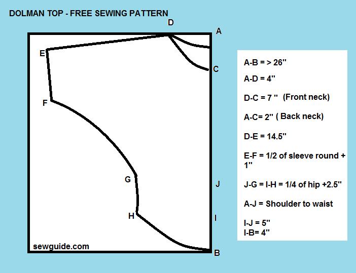 patrón superior de dolman