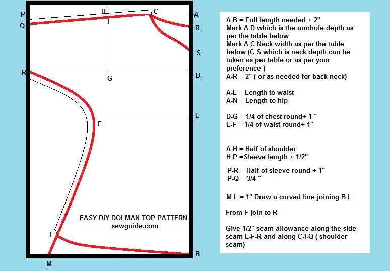 Cómo coser un top de manga dolman