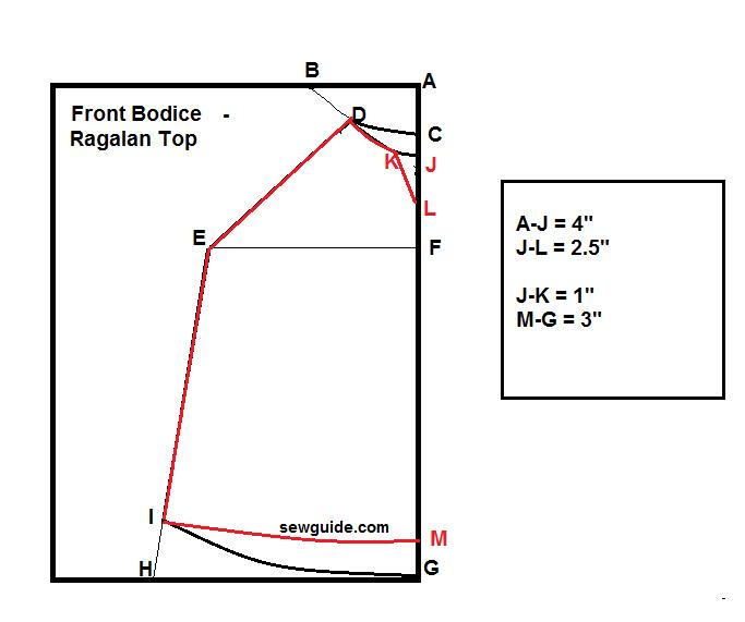 patrón de costura superior de ragalan